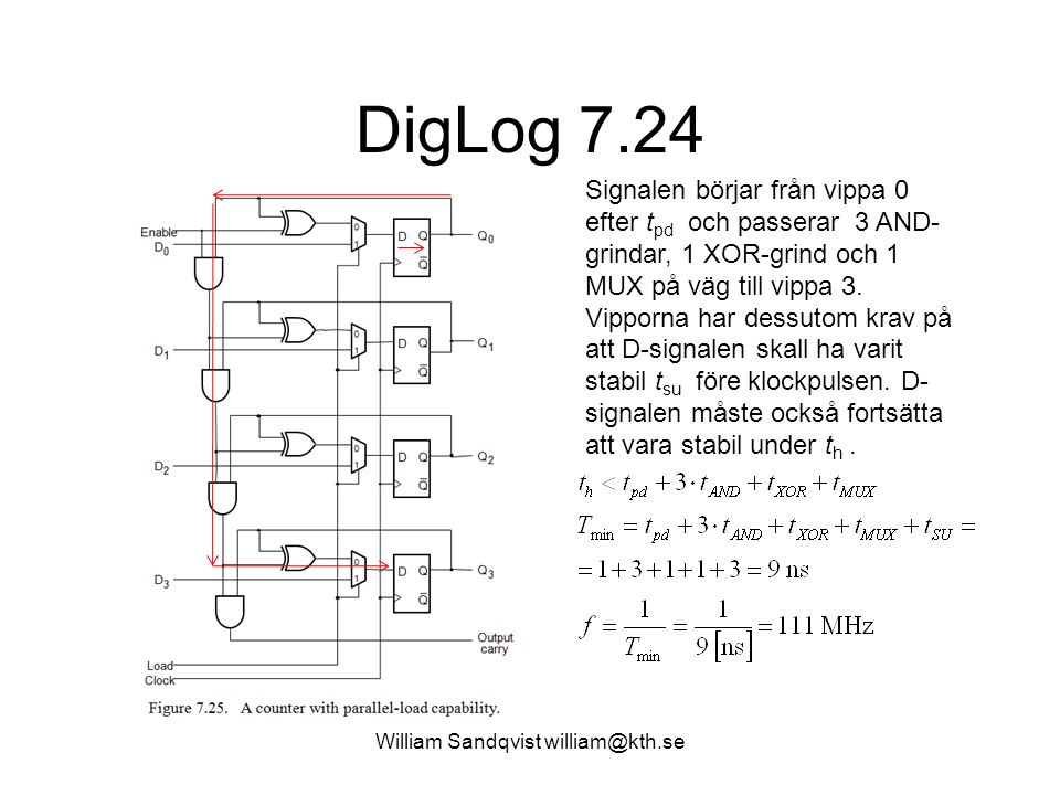 DigLog 7.24 William Sandqvist william@kth.se Signalen börjar från vippa 0 efter t pd och passerar 3 AND- grindar, 1 XOR-grind och 1 MUX på väg till vi