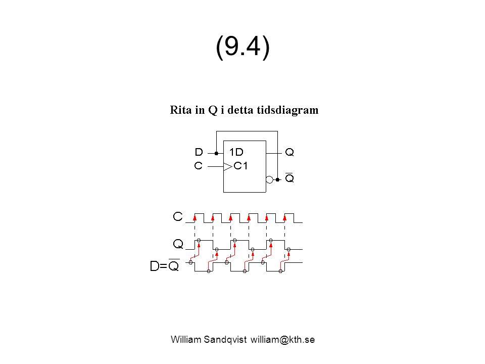 William Sandqvist william@kth.se Synkron ner-räknare Down: Toggla om alla före dig är 0