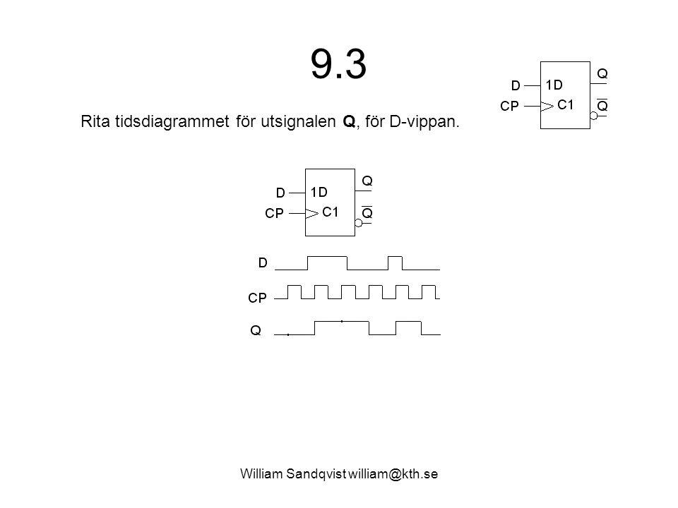 William Sandqvist william@kth.se 9.3 Rita tidsdiagrammet för utsignalen Q, för D-vippan.