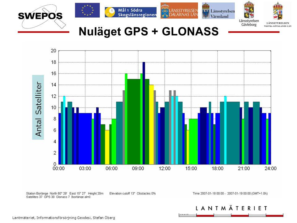 Lantmäteriet, Informationsförsörjning Geodesi, Stefan Öberg Nuläget GPS Antal Satelliter