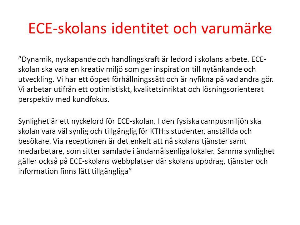 ECE-skolans identitet och varumärke Dynamik, nyskapande och handlingskraft är ledord i skolans arbete.