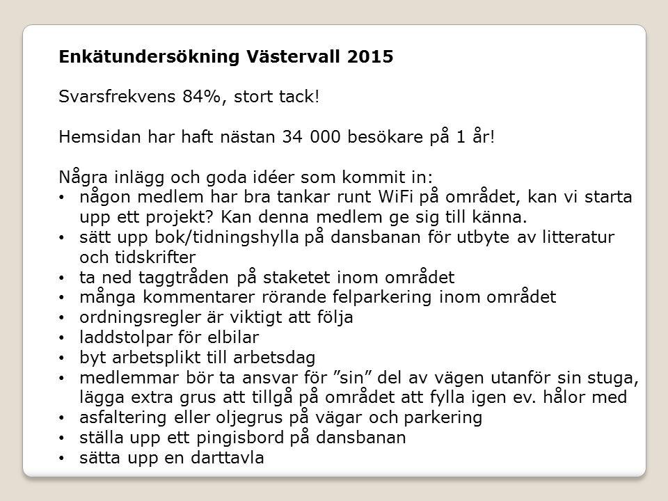 Enkätundersökning Västervall 2015 Svarsfrekvens 84%, stort tack.