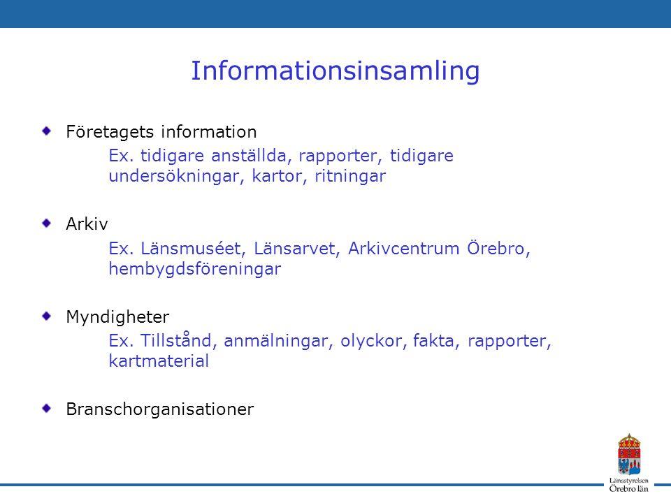 Informationsinsamling Företagets information Ex. tidigare anställda, rapporter, tidigare undersökningar, kartor, ritningar Arkiv Ex. Länsmuséet, Länsa