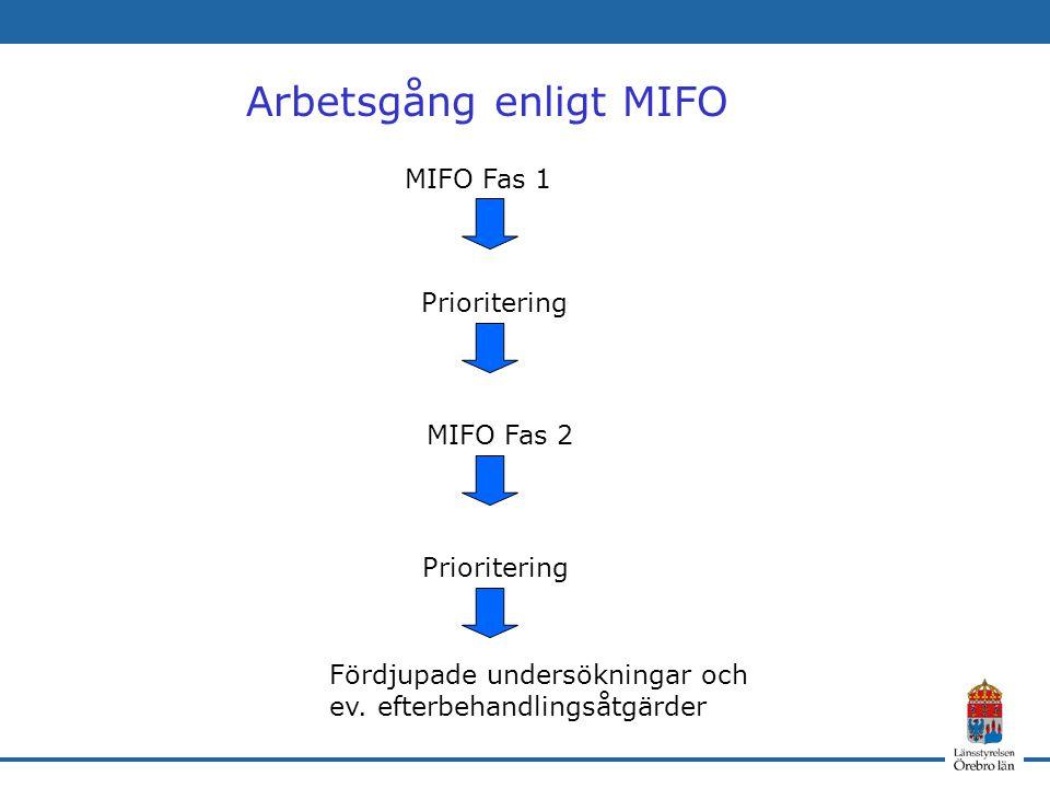 Arbetsgång enligt MIFO MIFO Fas 1 Prioritering MIFO Fas 2 Prioritering Fördjupade undersökningar och ev. efterbehandlingsåtgärder