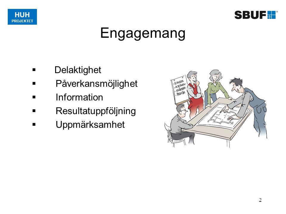 HUH PROJEKTET 2 Engagemang  Delaktighet  Påverkansmöjlighet  Information  Resultatuppföljning  Uppmärksamhet