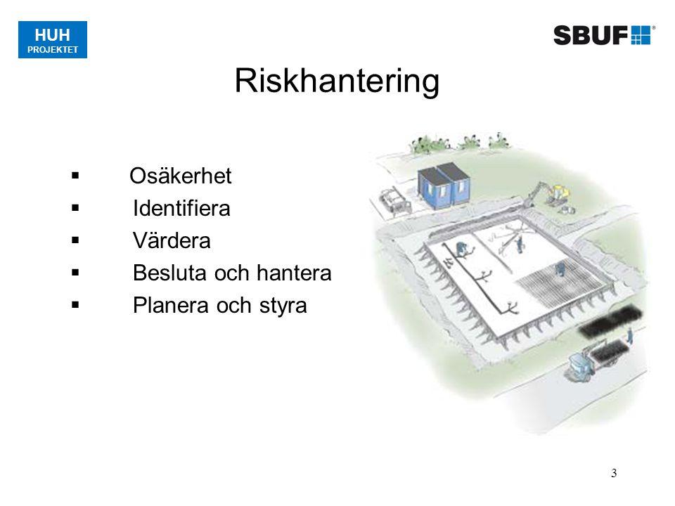 HUH PROJEKTET 3 Riskhantering  Osäkerhet  Identifiera  Värdera  Besluta och hantera  Planera och styra