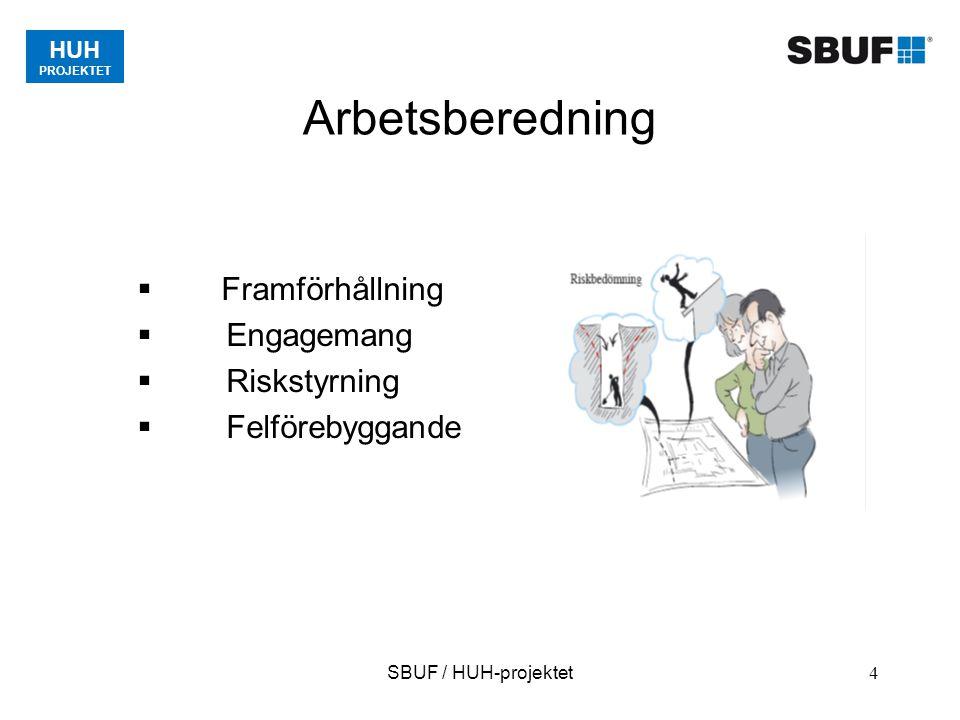 HUH PROJEKTET SBUF / HUH-projektet 4 Arbetsberedning  Framförhållning  Engagemang  Riskstyrning  Felförebyggande