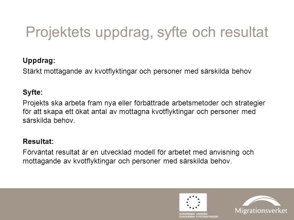 Fyra projektmål till år 2015 Målet är att:  Skapa gemensamma strategier mellan Migrationsverket, Länsstyrelserna och kommunerna för att främja framförhållning och långsiktig mottagningskapacitet  Identifiera särskilda åtgärder som minskar väntetiden för personer som befaras bli svåra att kommunplacera  Ta tillvara och sammanställa erfarenheter från tidigare genomfört utvecklingsarbete  Skapa förutsättningar för att personal som berörs av projektet vid Migrationsverket, Länsstyrelserna och kommunerna (samt övriga intressenter) ska kunna förvalta och dra nytta av projektets resultat EUROPEISKA UNIONEN EUROPEISKA FLYKTINGFONDEN