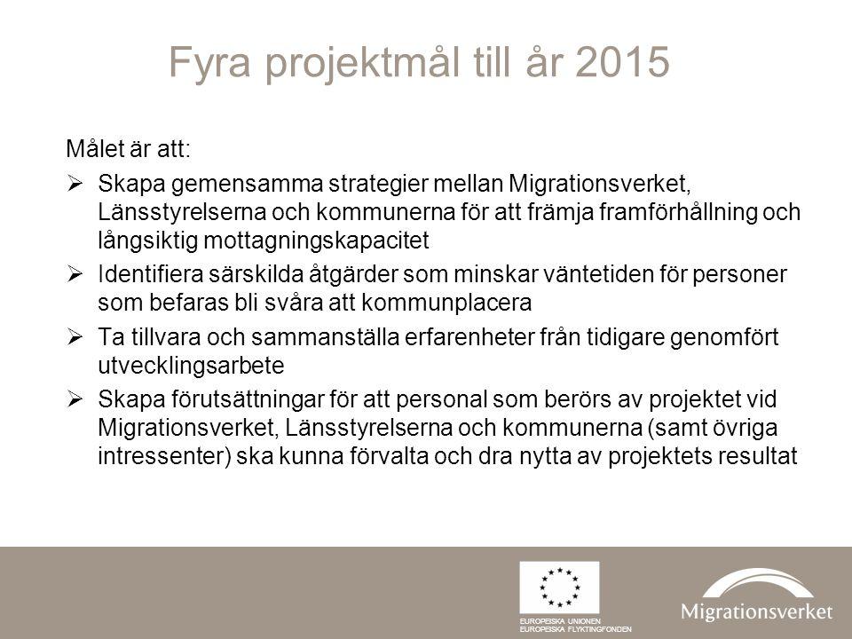 Tre effektmål – år 2015 År 2015 ska:  Liggtiden för bosättningsärendena vara halverad  Förutsättningar ha skapats för en måluppfyllelse på 90% inom bosättningsuppdraget (att anvisa plats inom fyra veckor)  Förutsättningar ha skapats för att uppfylla vidarebosättnings- uppdraget (att överföra 1 900 personer till Sverige) EUROPEISKA UNIONEN EUROPEISKA FLYKTINGFONDEN
