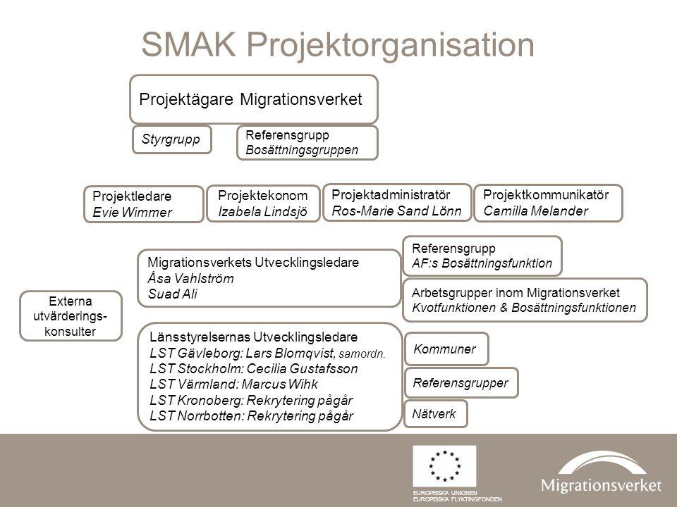 SMAK Projektorganisation Projektägare Migrationsverket Projektledare Evie Wimmer Migrationsverkets Utvecklingsledare Åsa Vahlström Suad Ali Länsstyrel