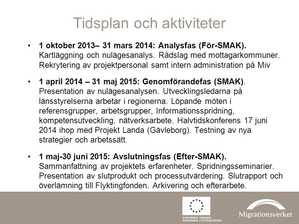 Tidsplan och aktiviteter 1 oktober 2013– 31 mars 2014: Analysfas (För-SMAK). Kartläggning och nulägesanalys. Rådslag med mottagarkommuner. Rekrytering