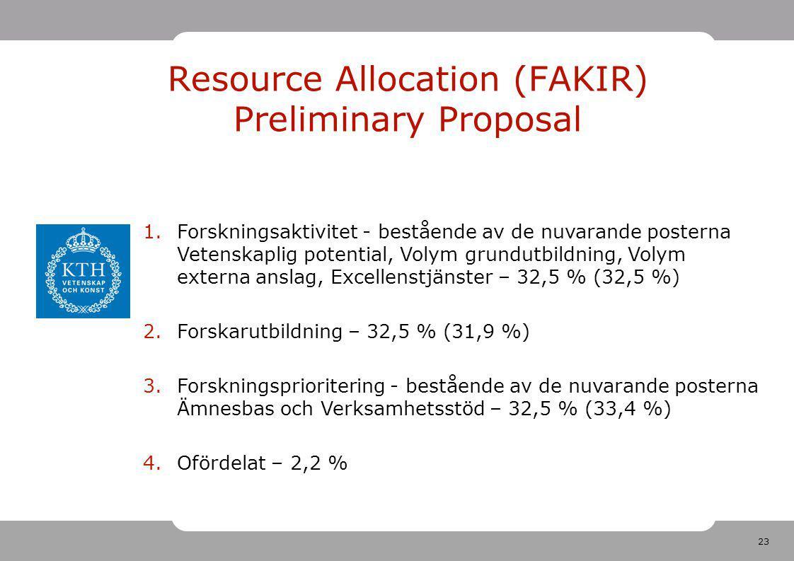 23 Resource Allocation (FAKIR) Preliminary Proposal 1.Forskningsaktivitet - bestående av de nuvarande posterna Vetenskaplig potential, Volym grundutbildning, Volym externa anslag, Excellenstjänster – 32,5 % (32,5 %) 2.Forskarutbildning – 32,5 % (31,9 %) 3.Forskningsprioritering - bestående av de nuvarande posterna Ämnesbas och Verksamhetsstöd – 32,5 % (33,4 %) 4.Ofördelat – 2,2 %