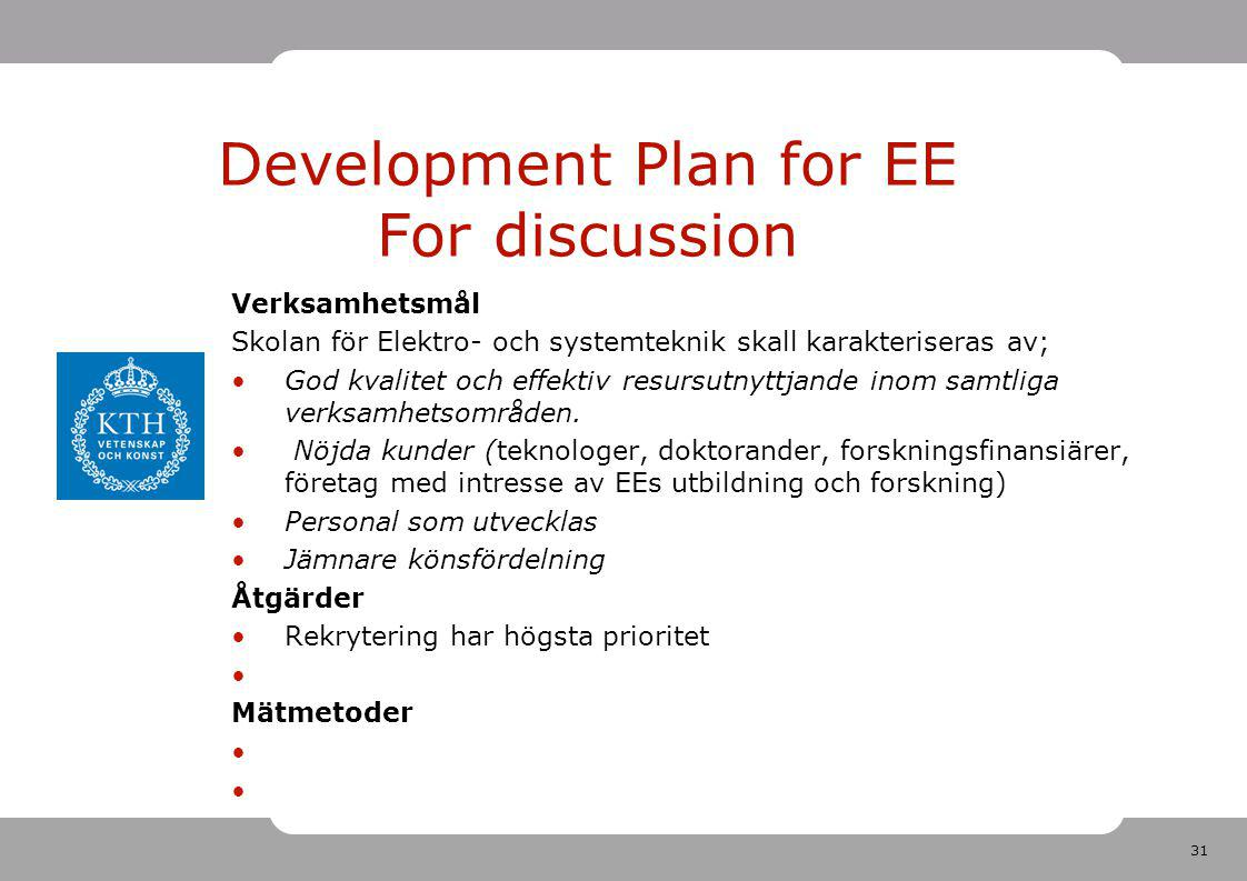 31 Development Plan for EE For discussion Verksamhetsmål Skolan för Elektro- och systemteknik skall karakteriseras av; God kvalitet och effektiv resursutnyttjande inom samtliga verksamhetsområden.
