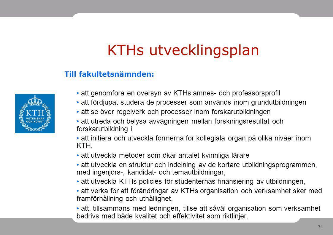 34 KTHs utvecklingsplan Till fakultetsnämnden: att genomföra en översyn av KTHs ämnes- och professorsprofil att fördjupat studera de processer som anv