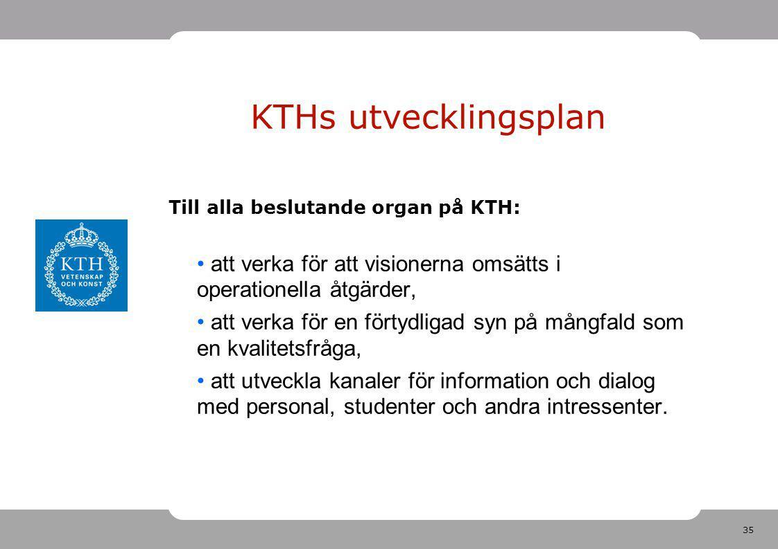 35 KTHs utvecklingsplan Till alla beslutande organ på KTH: att verka för att visionerna omsätts i operationella åtgärder, att verka för en förtydligad