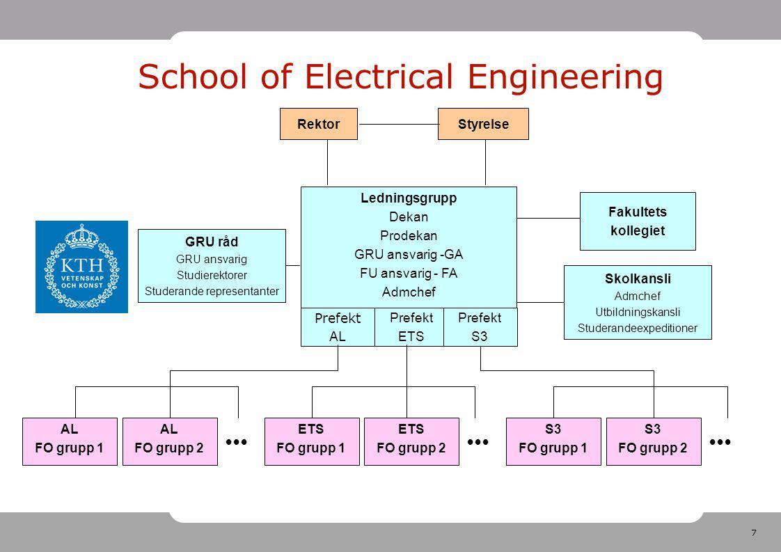 18 School of Electrical Engineering Personnel Categories