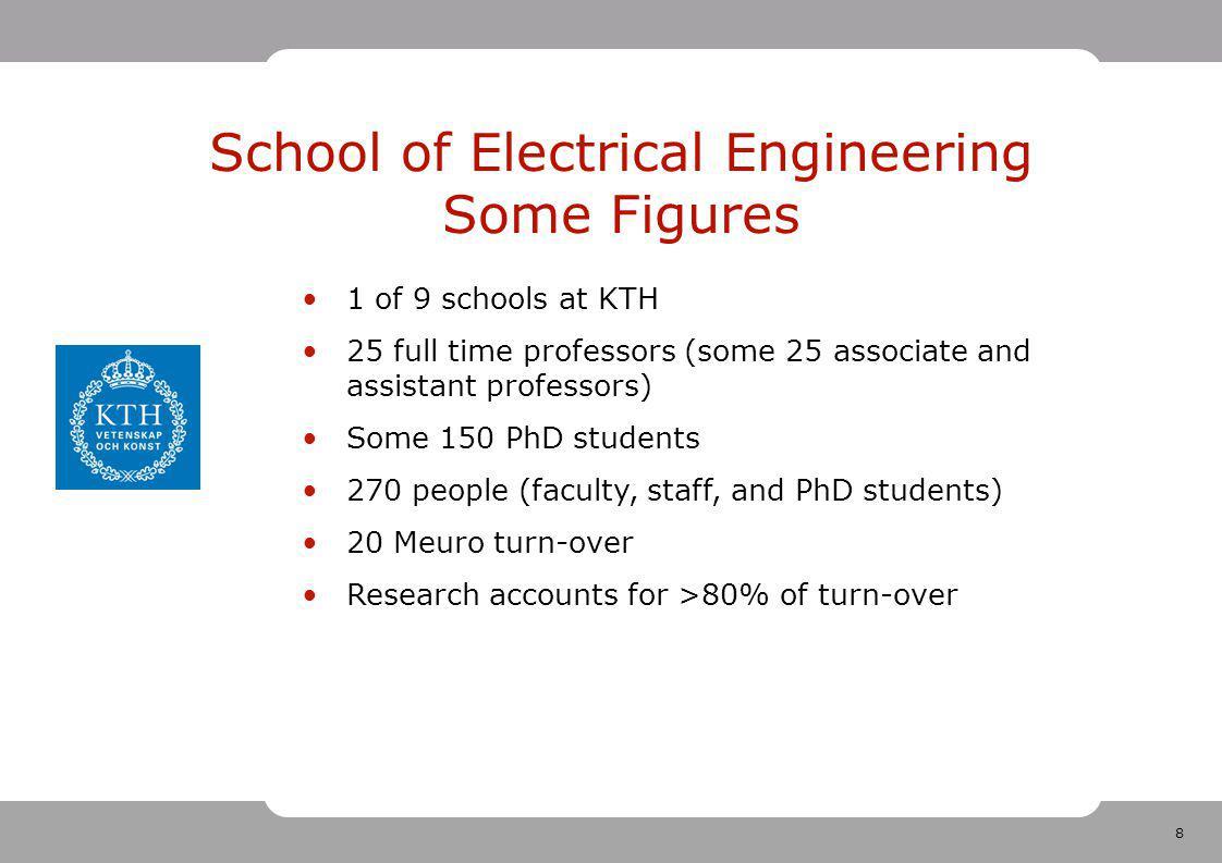 19 School of Electrical Engineering Faculty