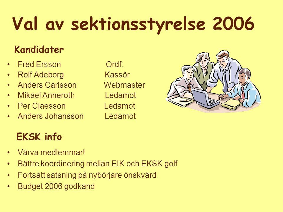 Val av sektionsstyrelse 2006 Fred Ersson Ordf. Rolf Adeborg Kassör Anders Carlsson Webmaster Mikael Anneroth Ledamot Per Claesson Ledamot Anders Johan