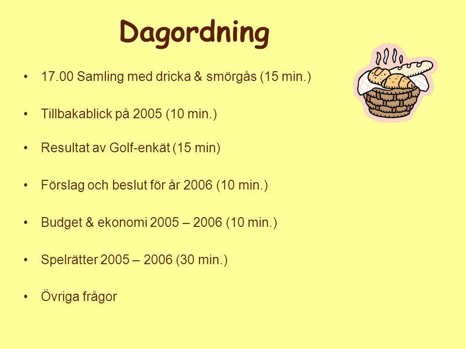 Dagordning 17.00 Samling med dricka & smörgås (15 min.) Tillbakablick på 2005 (10 min.) Resultat av Golf-enkät (15 min) Förslag och beslut för år 2006 (10 min.) Budget & ekonomi 2005 – 2006 (10 min.) Spelrätter 2005 – 2006 (30 min.) Övriga frågor
