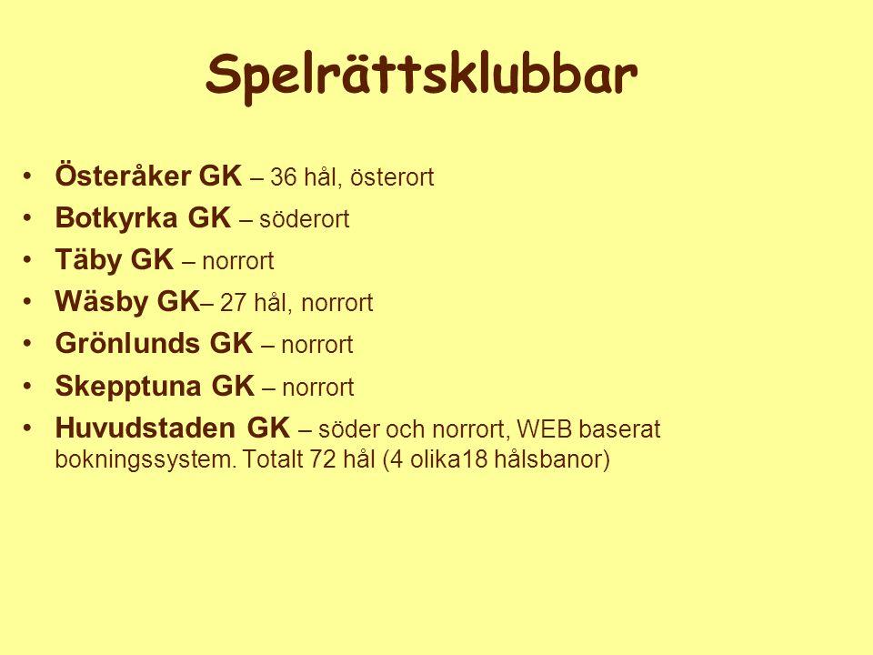 Spelrättsklubbar Österåker GK – 36 hål, österort Botkyrka GK – söderort Täby GK – norrort Wäsby GK – 27 hål, norrort Grönlunds GK – norrort Skepptuna GK – norrort Huvudstaden GK – söder och norrort, WEB baserat bokningssystem.
