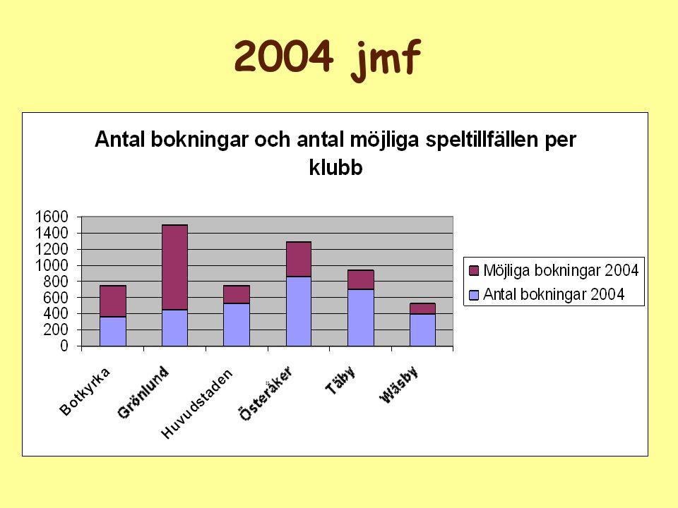 2004 jmf