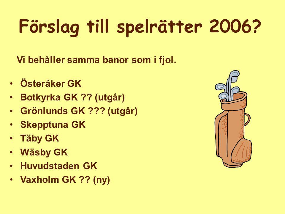 Förslag till spelrätter 2006? Österåker GK Botkyrka GK ?? (utgår) Grönlunds GK ??? (utgår) Skepptuna GK Täby GK Wäsby GK Huvudstaden GK Vaxholm GK ??