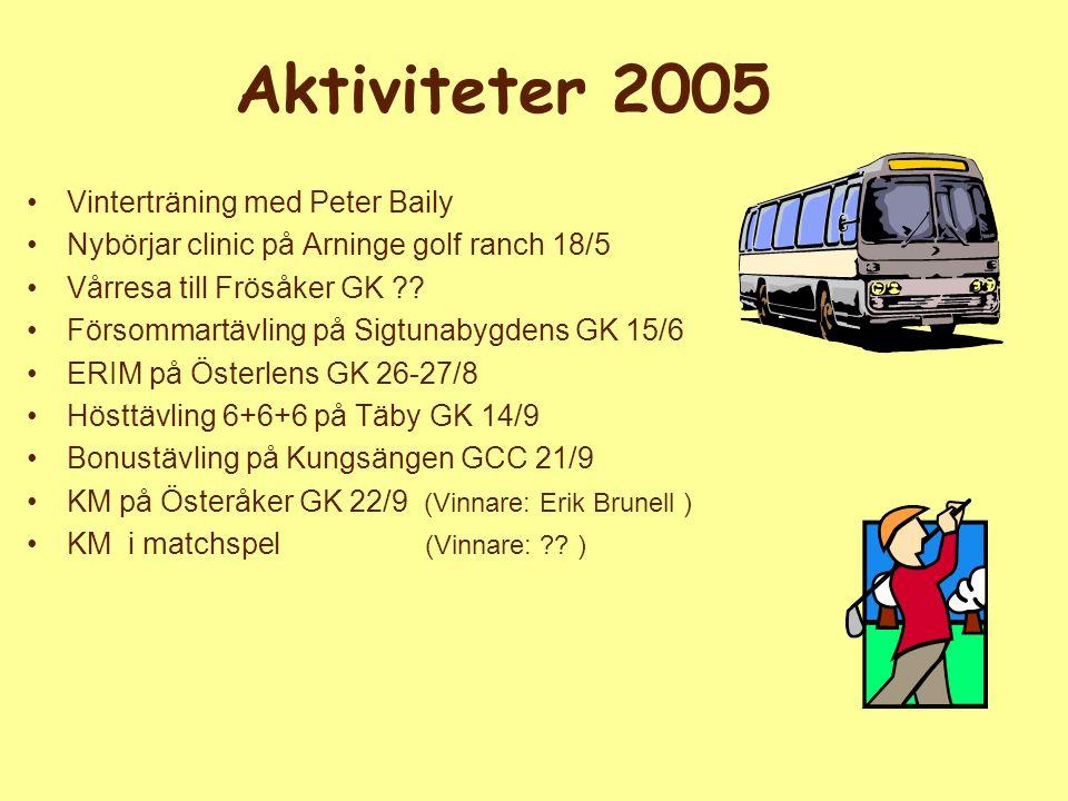 Aktiviteter 2005 Vinterträning med Peter Baily Nybörjar clinic på Arninge golf ranch 18/5 Vårresa till Frösåker GK ?? Försommartävling på Sigtunabygde