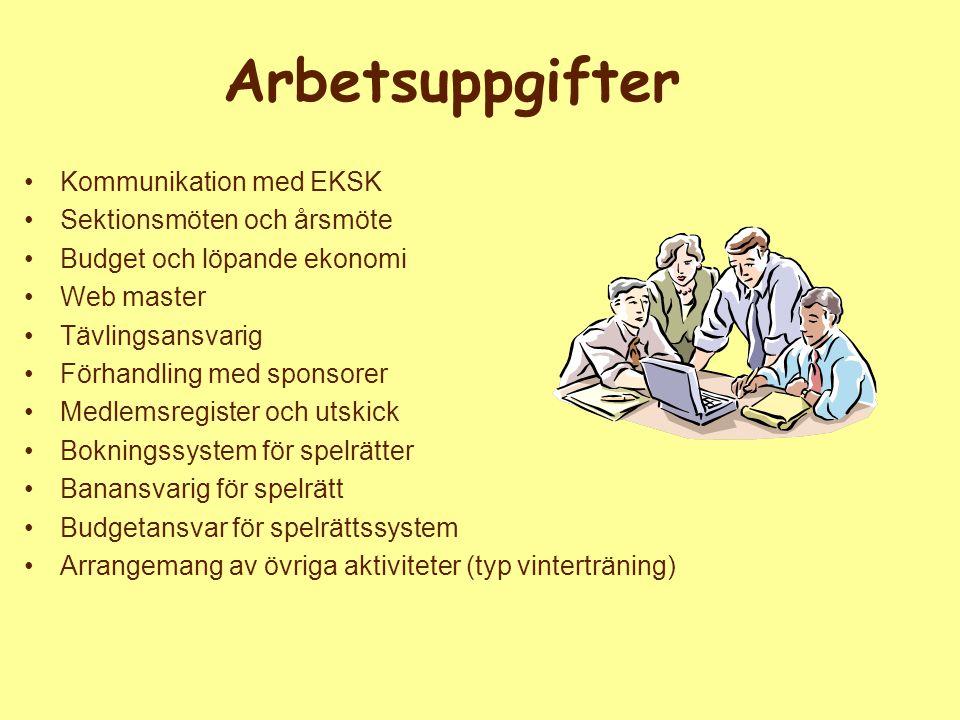 Arbetsuppgifter Kommunikation med EKSK Sektionsmöten och årsmöte Budget och löpande ekonomi Web master Tävlingsansvarig Förhandling med sponsorer Medl