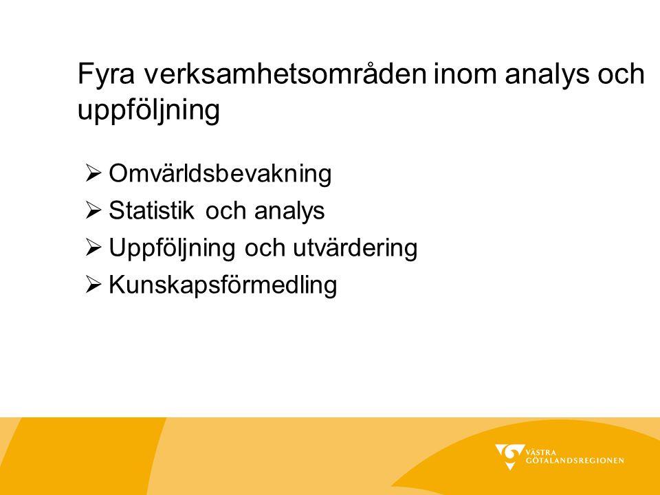 Fyra verksamhetsområden inom analys och uppföljning  Omvärldsbevakning  Statistik och analys  Uppföljning och utvärdering  Kunskapsförmedling