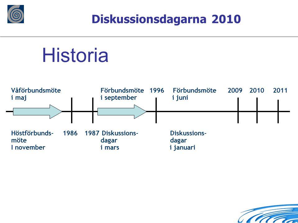 Våförbundsmöte Förbundsmöte 1996 Förbundsmöte 2009 2010 2011 i maj i september i juni Höstförbunds- 1986 1987 Diskussions- Diskussions- mötedagar dagar I novemberi mars i januari Diskussionsdagarna 2010 Historia
