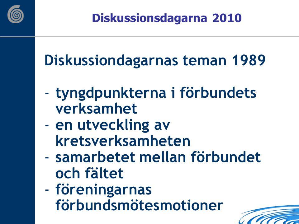Diskussiondagarnas teman 1989 -tyngdpunkterna i förbundets verksamhet -en utveckling av kretsverksamheten -samarbetet mellan förbundet och fältet -föreningarnas förbundsmötesmotioner Diskussionsdagarna 2010