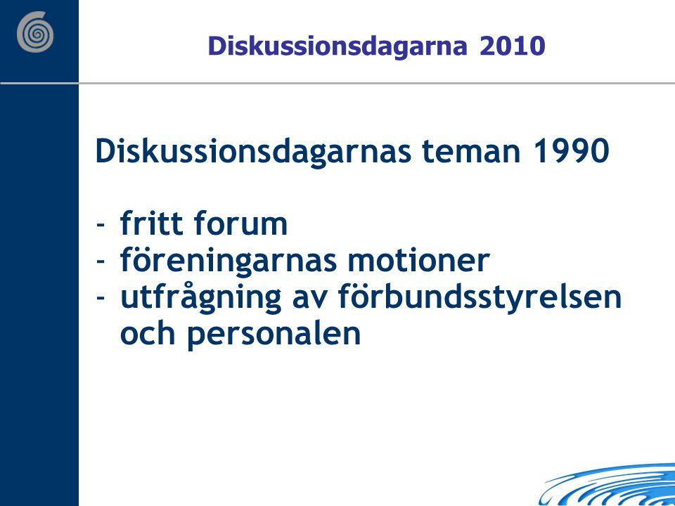 Diskussionsdagarnas teman 1990 -fritt forum -föreningarnas motioner -utfrågning av förbundsstyrelsen och personalen Diskussionsdagarna 2010