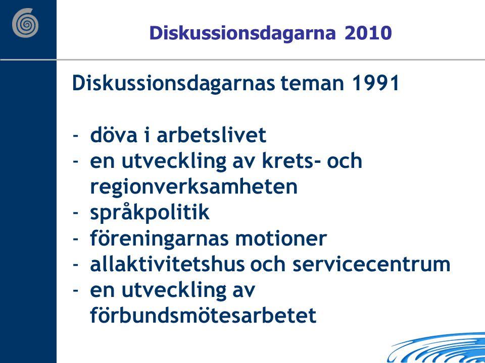 Diskussionsdagarnas teman 1991 -döva i arbetslivet -en utveckling av krets- och regionverksamheten -språkpolitik -föreningarnas motioner -allaktivitetshus och servicecentrum -en utveckling av förbundsmötesarbetet Diskussionsdagarna 2010