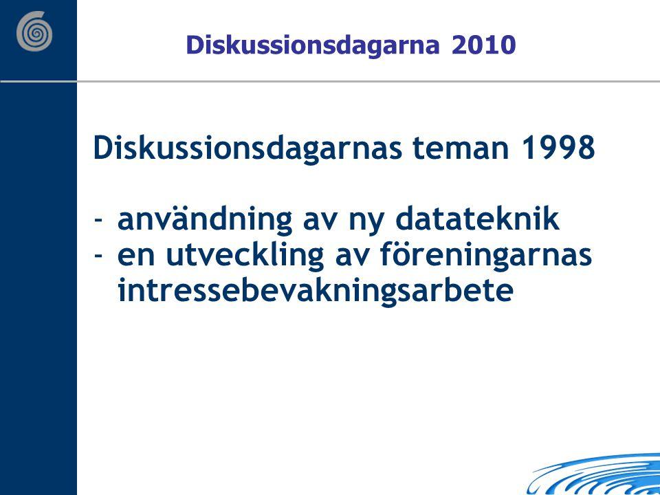 Diskussionsdagarnas teman 1998 -användning av ny datateknik -en utveckling av föreningarnas intressebevakningsarbete Diskussionsdagarna 2010