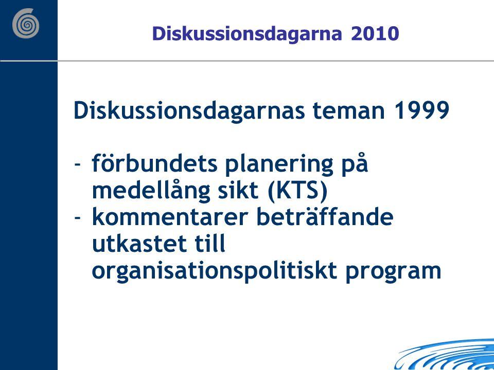 Diskussionsdagarnas teman 1999 -förbundets planering på medellång sikt (KTS) -kommentarer beträffande utkastet till organisationspolitiskt program Diskussionsdagarna 2010