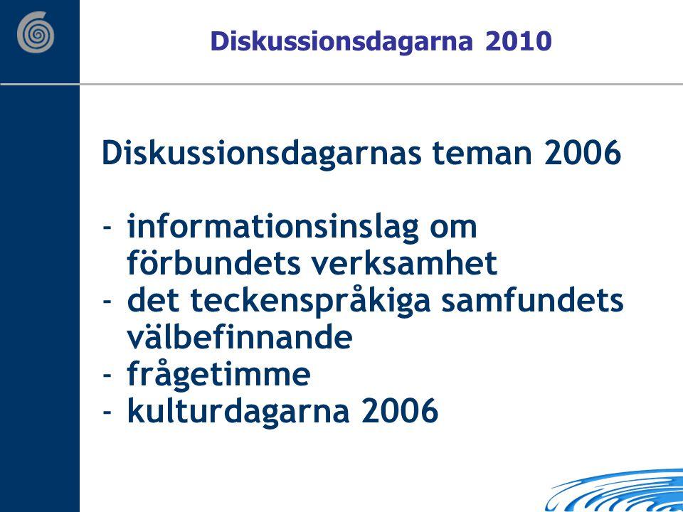 Diskussionsdagarnas teman 2006 -informationsinslag om förbundets verksamhet -det teckenspråkiga samfundets välbefinnande -frågetimme -kulturdagarna 2006 Diskussionsdagarna 2010