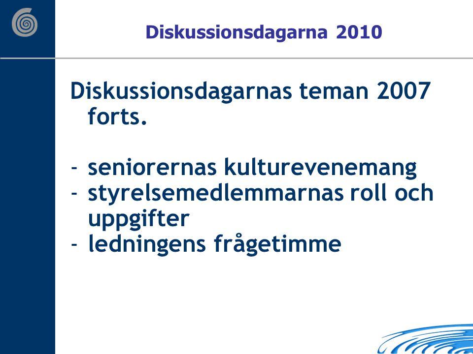 Diskussionsdagarnas teman 2007 forts.