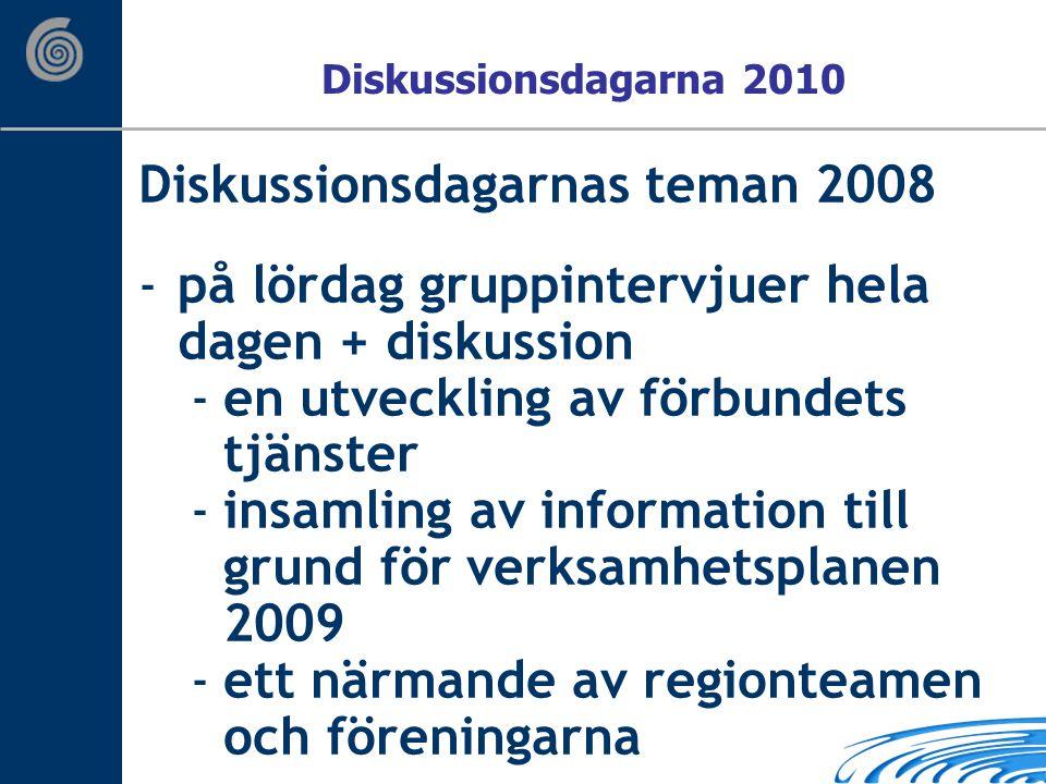 Diskussionsdagarnas teman 2008 -på lördag gruppintervjuer hela dagen + diskussion -en utveckling av förbundets tjänster -insamling av information till grund för verksamhetsplanen 2009 -ett närmande av regionteamen och föreningarna Diskussionsdagarna 2010