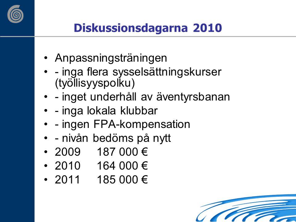 Diskussionsdagarna 2010 Anpassningsträningen - inga flera sysselsättningskurser (työllisyyspolku) - inget underhåll av äventyrsbanan - inga lokala klubbar - ingen FPA-kompensation - nivån bedöms på nytt 2009 187 000 € 2010 164 000 € 2011 185 000 €