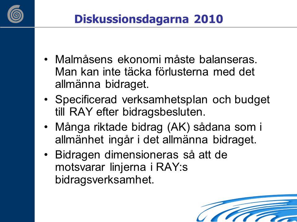 Diskussionsdagarna 2010 Malmåsens ekonomi måste balanseras.