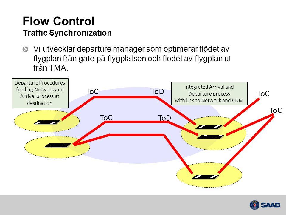 Flow Control Traffic Synchronization Vi utvecklar departure manager som optimerar flödet av flygplan från gate på flygplatsen och flödet av flygplan ut från TMA.