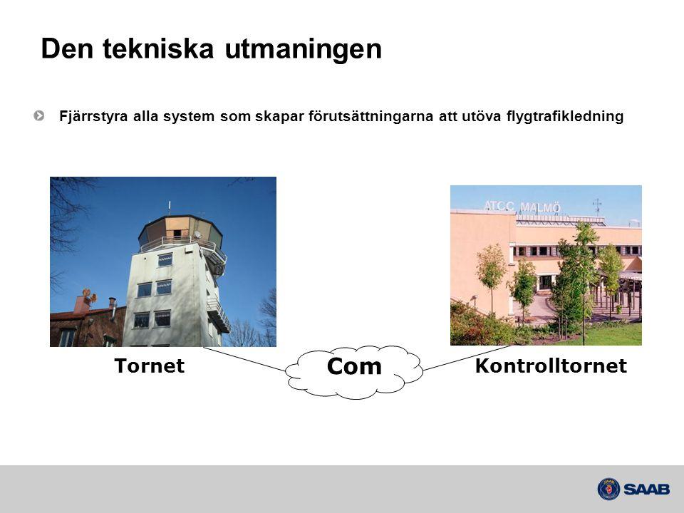 Den tekniska utmaningen Fjärrstyra alla system som skapar förutsättningarna att utöva flygtrafikledning Com Kontrolltornet Tornet