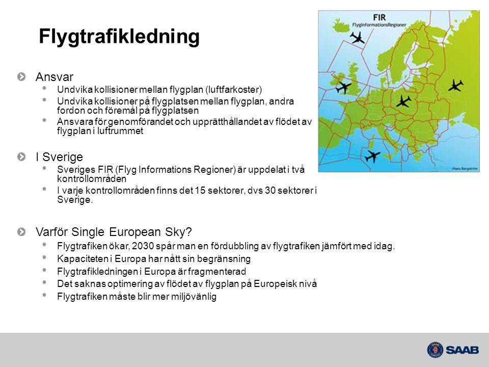 Flygtrafikledning Ansvar Undvika kollisioner mellan flygplan (luftfarkoster) Undvika kollisioner på flygplatsen mellan flygplan, andra fordon och föremål på flygplatsen Ansvara för genomförandet och upprätthållandet av flödet av flygplan i luftrummet I Sverige Sveriges FIR (Flyg Informations Regioner) är uppdelat i två kontrollområden I varje kontrollområden finns det 15 sektorer, dvs 30 sektorer i Sverige.