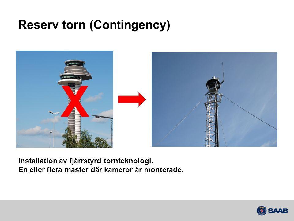 Reserv torn (Contingency) Installation av fjärrstyrd tornteknologi.