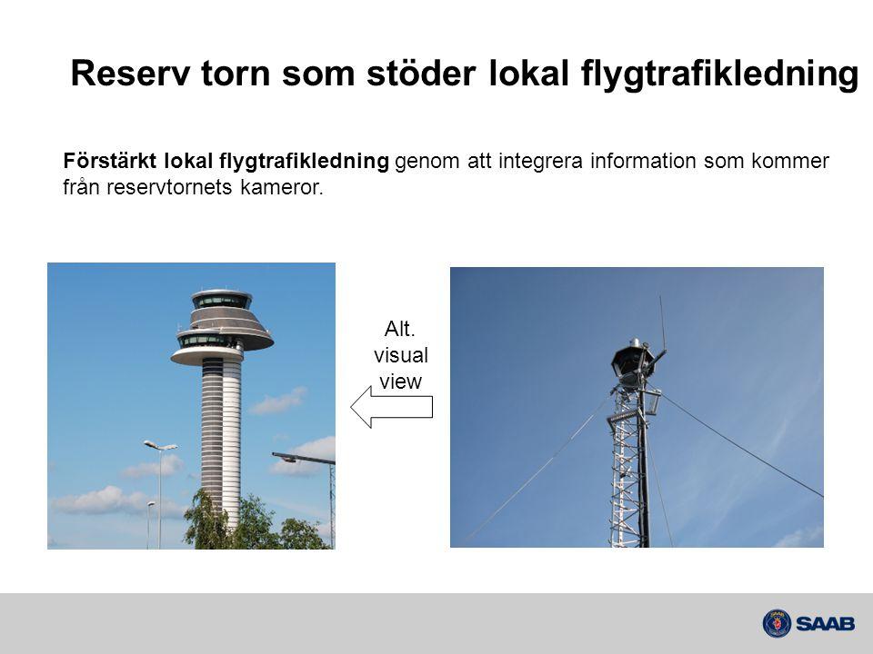Reserv torn som stöder lokal flygtrafikledning Förstärkt lokal flygtrafikledning genom att integrera information som kommer från reservtornets kameror.