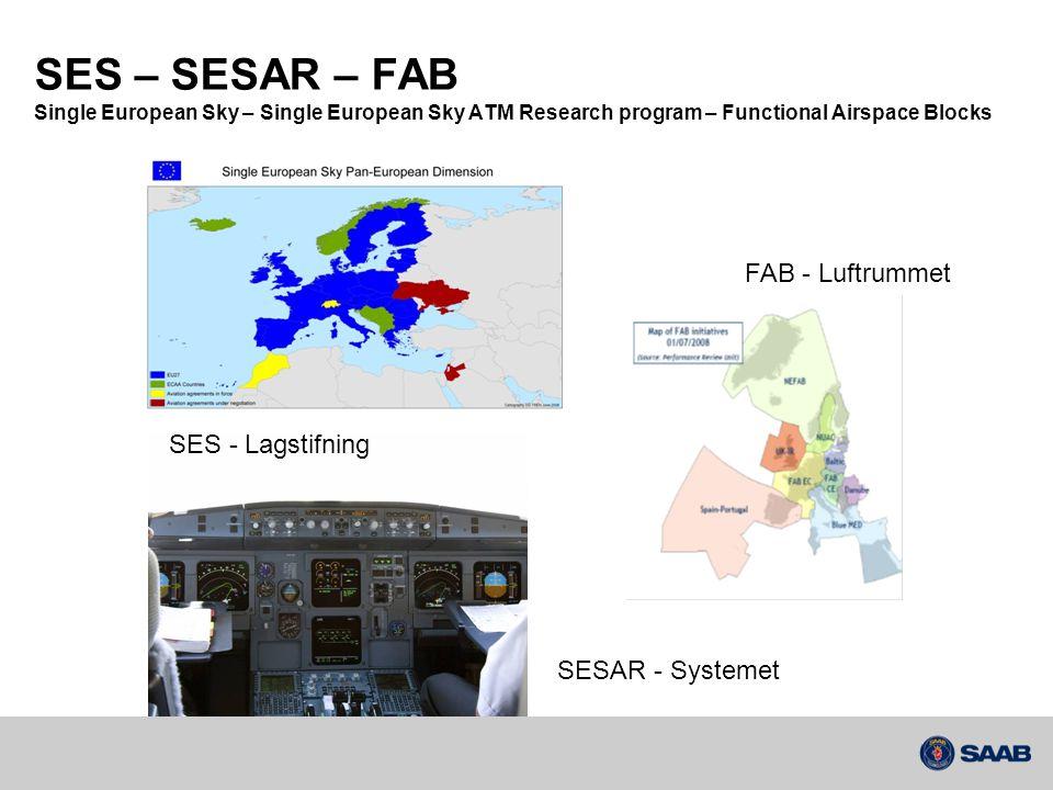 SESAR Single European Sky ATM Research Program Europas program för modernisering och av flygtrafikledningen Målsättning ATM kapacitet x 3 ATM-kostnaden x 0,5 / flygning Säkerhet x 10 Miljöpåverkan -10% Syftar till att: Utveckla ny teknik och prototyper för att möjliggöra validering av Europas framtida ATM koncept Förändra arbetsmetoder Formulera standarder Valideringsplattformar och standarder ligger sedan till grund för framtagning av produkter