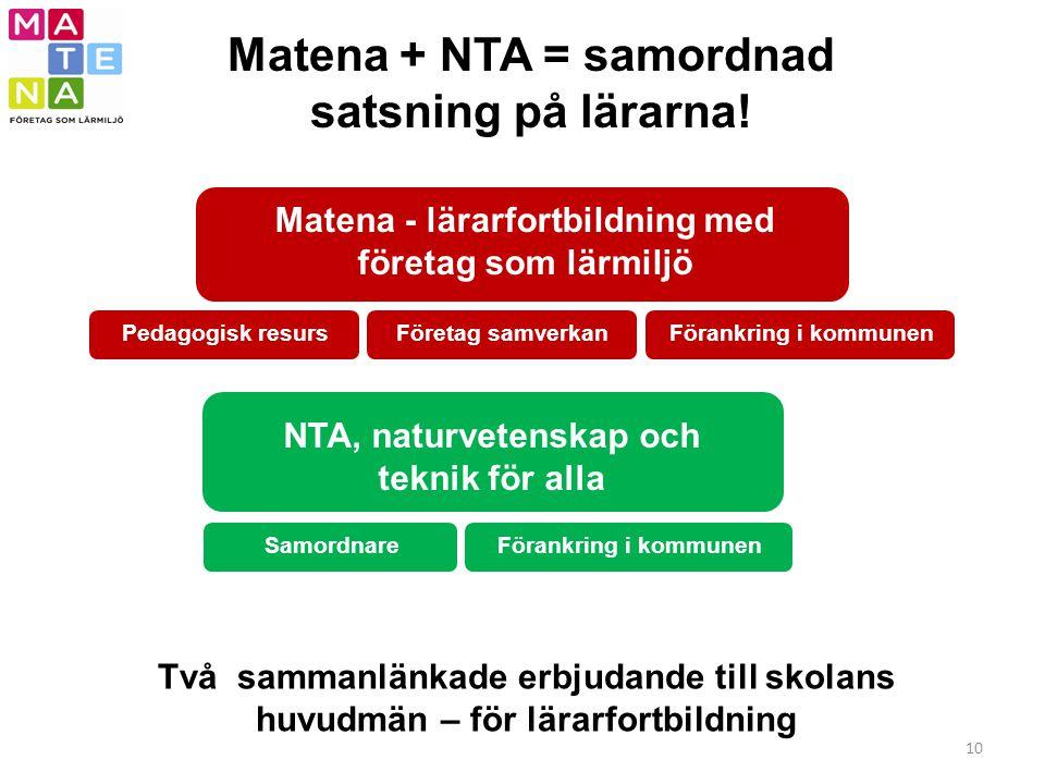 Matena + NTA = samordnad satsning på lärarna! 10 NTA, naturvetenskap och teknik för alla Matena - lärarfortbildning med företag som lärmiljö Två samma