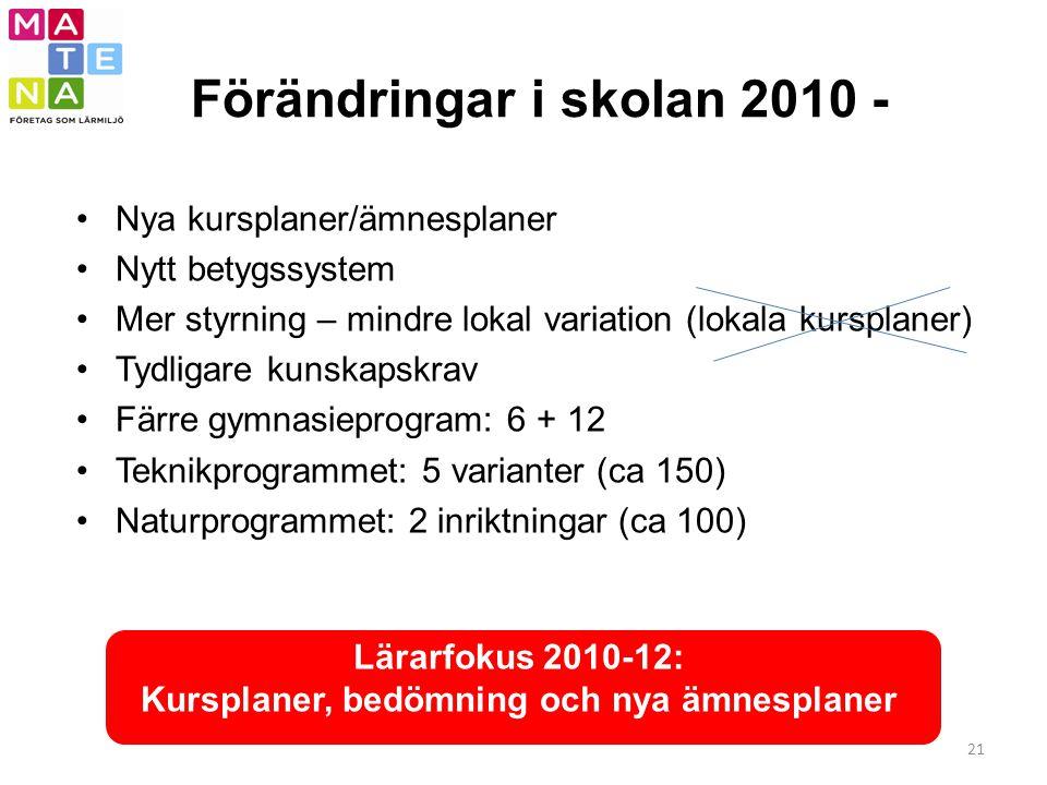 Förändringar i skolan 2010 - 21 Nya kursplaner/ämnesplaner Nytt betygssystem Mer styrning – mindre lokal variation (lokala kursplaner) Tydligare kunsk