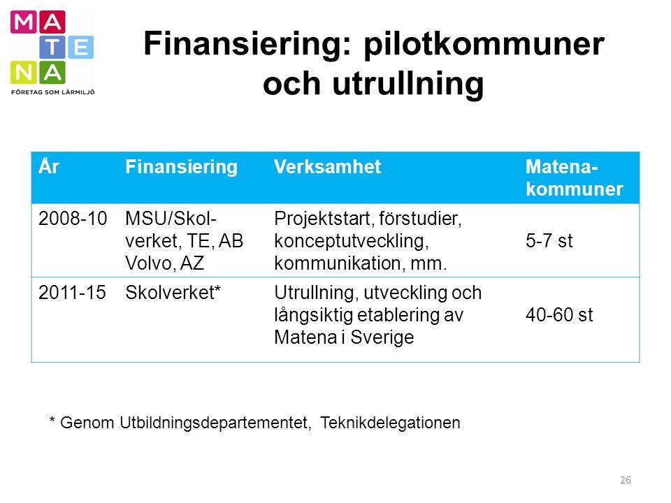 Finansiering: pilotkommuner och utrullning 26 ÅrFinansieringVerksamhetMatena- kommuner 2008-10MSU/Skol- verket, TE, AB Volvo, AZ Projektstart, förstud
