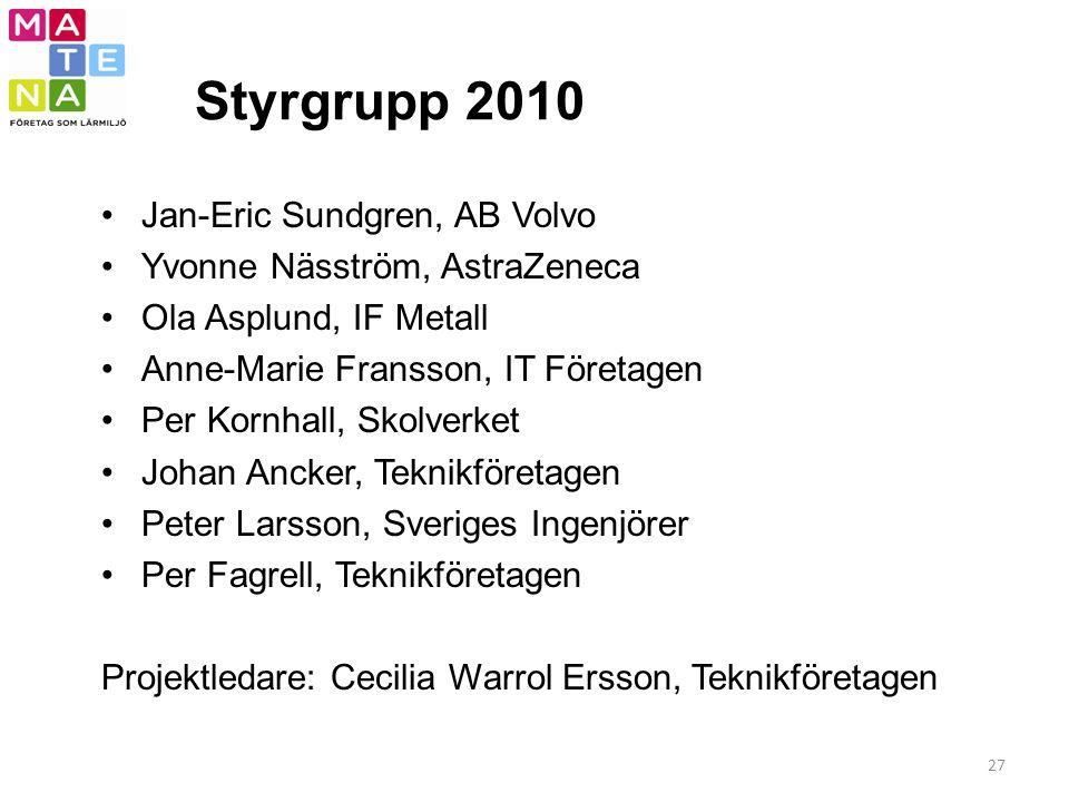 Styrgrupp 2010 27 Jan-Eric Sundgren, AB Volvo Yvonne Näsström, AstraZeneca Ola Asplund, IF Metall Anne-Marie Fransson, IT Företagen Per Kornhall, Skol